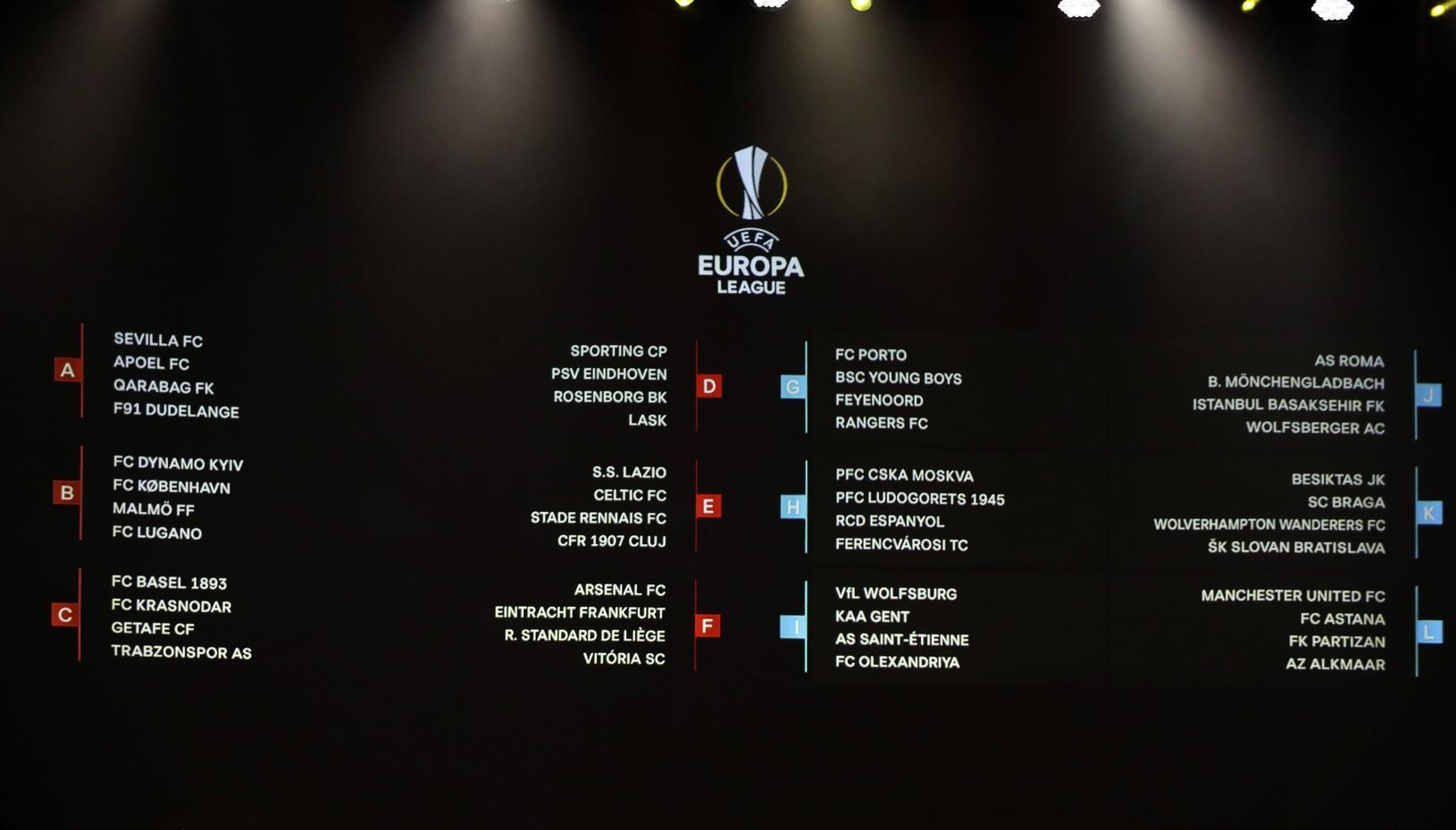 Žreb skupín Európskej ligy