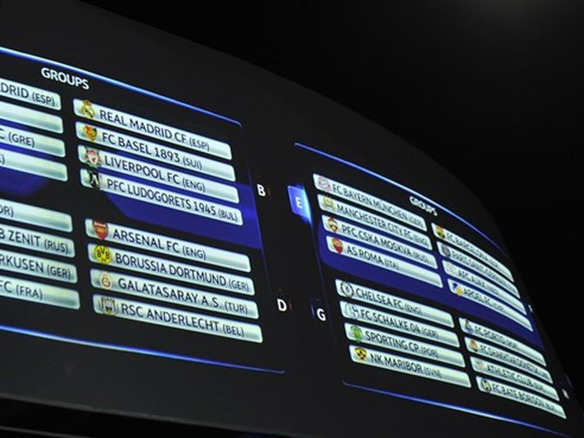 Súboje gigantov už v skupinách: Škrtelov Liverpool proti obhajcovi trofeje
