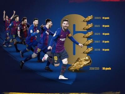 Messi vyhral zlatú kopačku