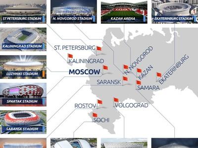 Informácie o štadiónoch v Rusku
