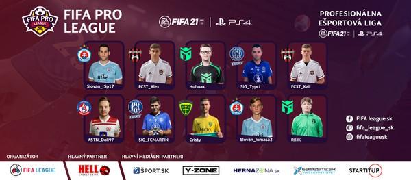 Slovenské futbalové kluby vo