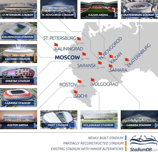 Informácie o štadiónoch v
